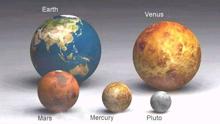 The sizes of terrestrial planets are compared
